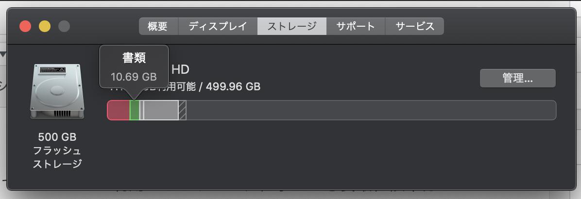 Mac Book Proのストレージ利用具合